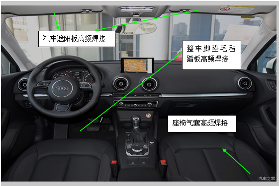 汽车内饰框架图