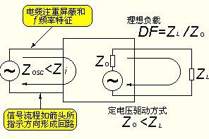 双头高频机电压安全系统