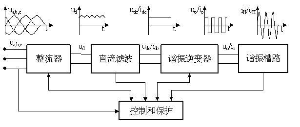 高频塑料焊接机工作原理