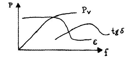 高周波热合原理